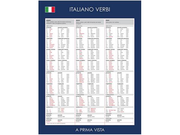 画像1: こういうのが欲しかった!イタリア動詞活用表一覧 【A1】【A2】【B1】【B2】【C1】【C2】