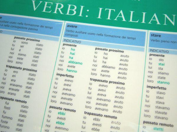 画像3: こういうのが欲しかった!イタリア動詞活用表一覧 【A1】【A2】【B1】【B2】【C1】【C2】